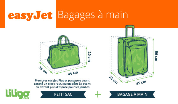 easyjet taille bagage