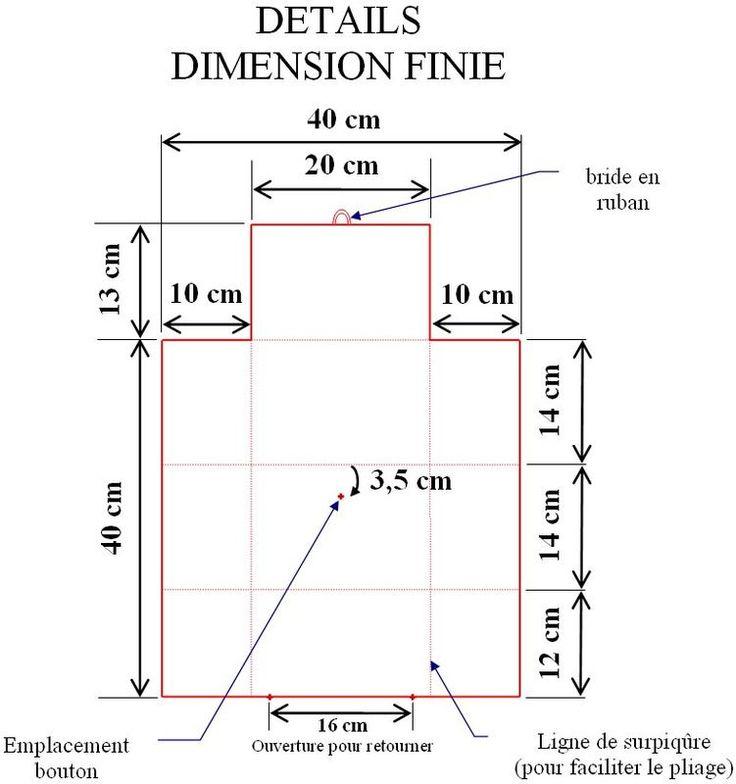 dimension matelas à langer